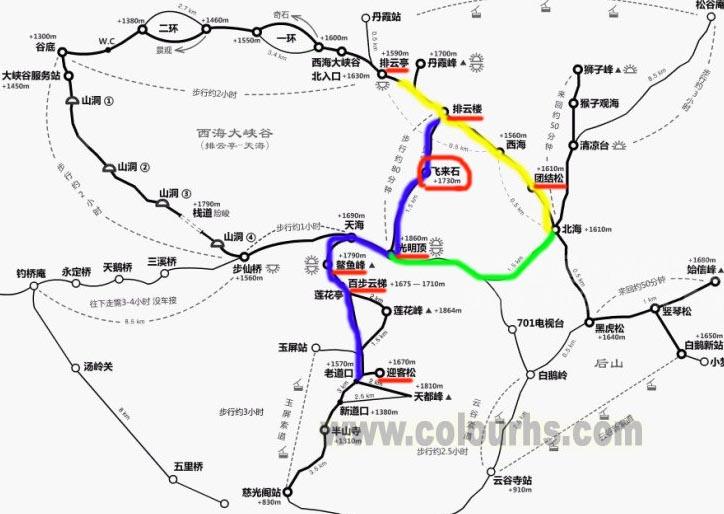 黄山旅游摄影—黄山飞来石游览线路图(图中红圈处为飞来石).jpg