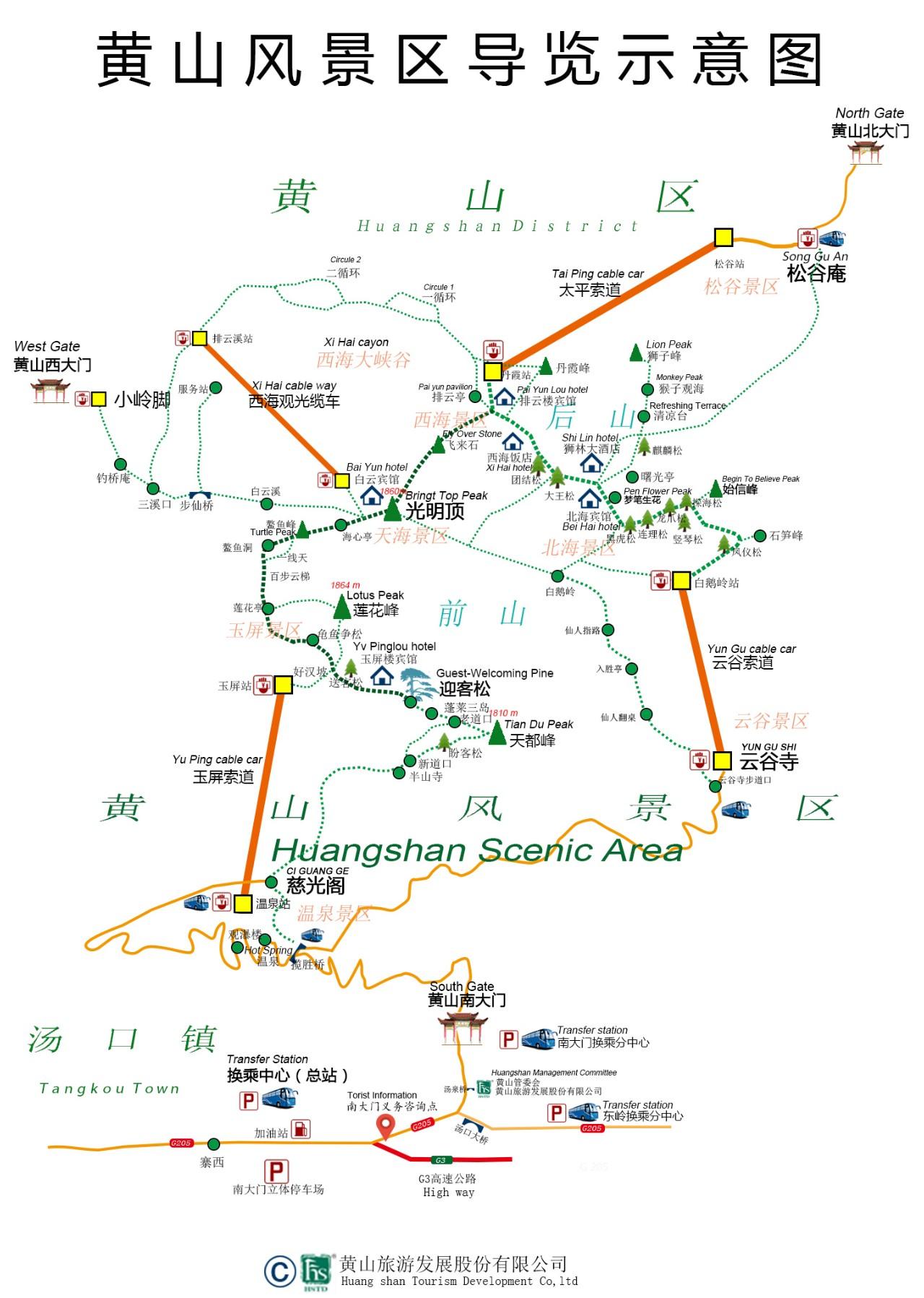 黄山导游图 最新更新黄山景区游览示意图